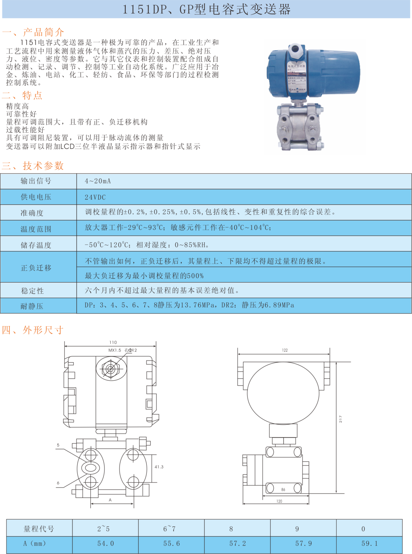 1151DP GP型電容式變送器-1.png