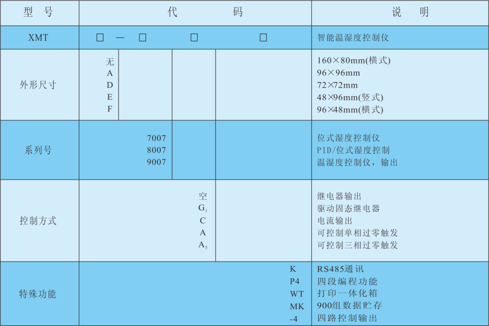 1-14-2 型譜表.png