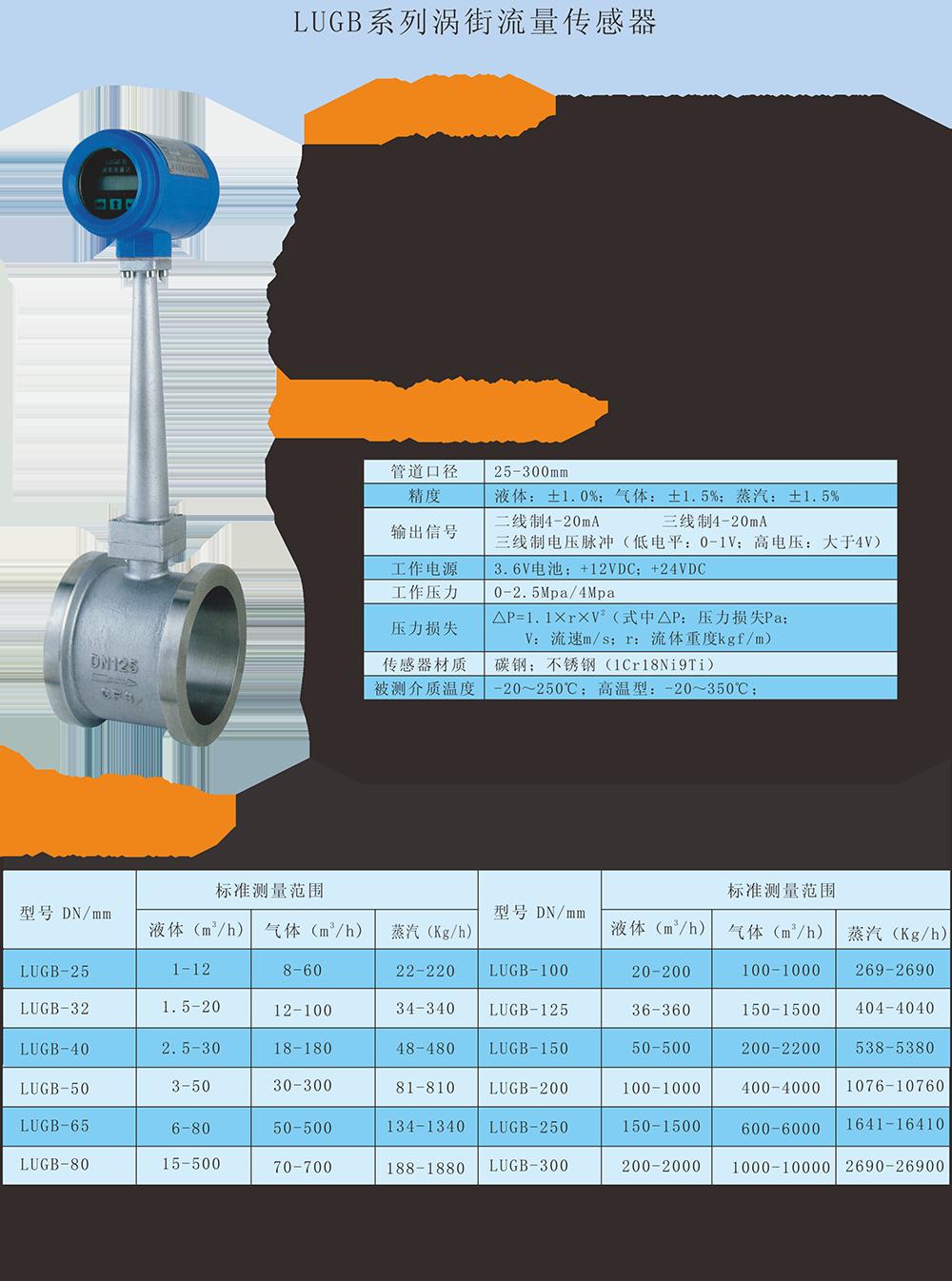 LWQ系列氣體渦輪流量計-1.png