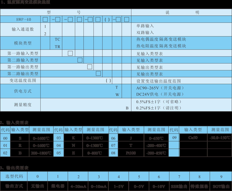 2-4-2 型谱表.png